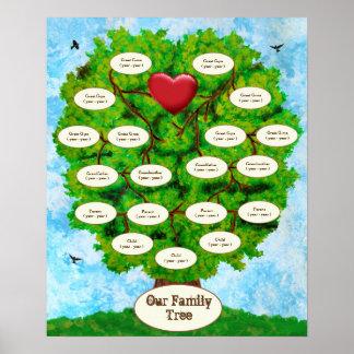 Unsere Stammbaum-Schritt-Kinder Poster