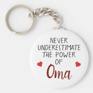 Unterschätzen Sie nie Oma personalisiertes Schlüsselanhänger