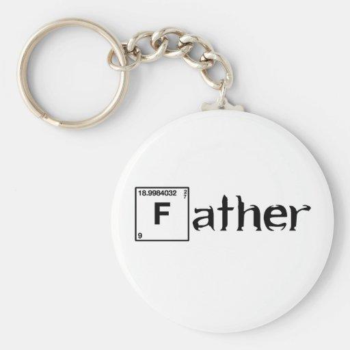Vater…  Vatertagsgeschenk Schlüsselbänder