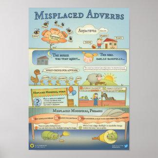 Verlegte Adverbien. Wie man typische Fehler Poster