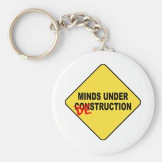 Verstand unter Zerstörung Schlüsselanhänger