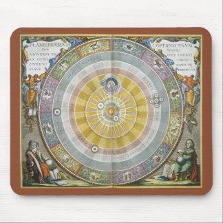 Vintage Astronomie-Copernican System Mousepad