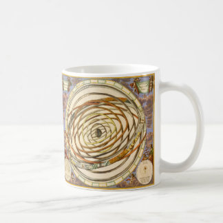 Vintage Astronomie-Planeten-Bahn, Andreas Kaffeetasse