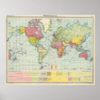 Vintage politische Karte der Welt (1922) Plakate