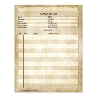 Vintager antiker Blick-einzelnes Leistungsblatt Flyer