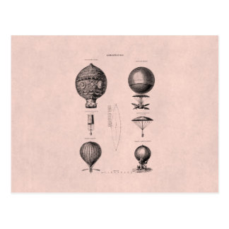 Vintages Heißluft-Ballon-Retro Luftschiff-alte Postkarte