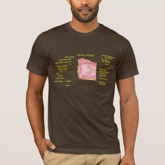 VISUELLES SYTEM T-Shirt