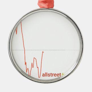 Wallstreet Wetten Silbernes Ornament