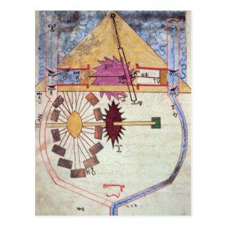 Wasser-Pumpe, 'vom Buch des Wissens von Postkarte