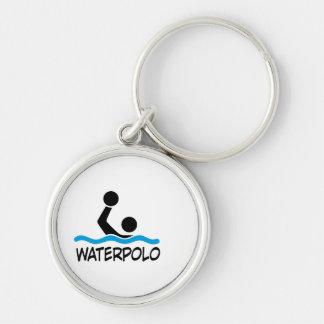 waterpolo schlüsselanhänger