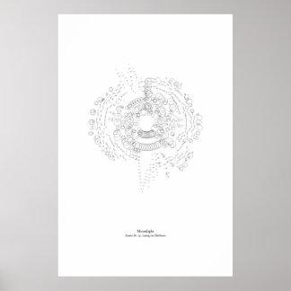 Weg vom Personal: Mondschein (Schwarzes) Poster