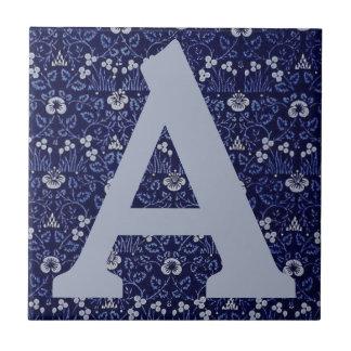 William Morris-Augentrost-Entwurf Kleine Quadratische Fliese
