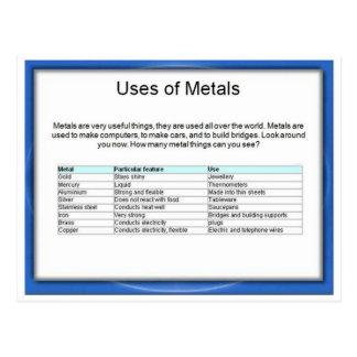 Wissenschaft, Gebrauch der Metalle Postkarte
