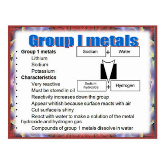Wissenschaft, Reaktivität, Metalle der Gruppe I Postkarte