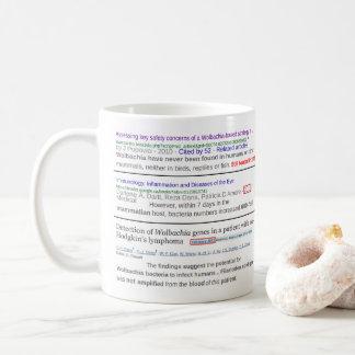 Wolbachia Gene in den Menschen u. in den Kaffeetasse