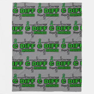 Wörter… C Diff Fleecedecke