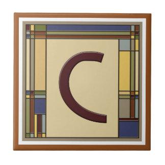 Wunderbare Künste u. Handwerks-geometrische Kleine Quadratische Fliese