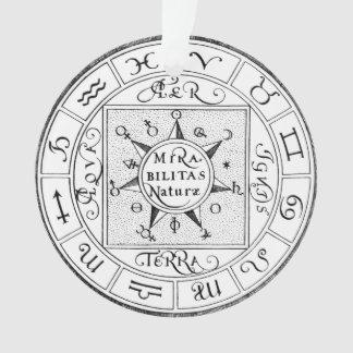 Zeichen des Tierkreises und der Planeten Ornament