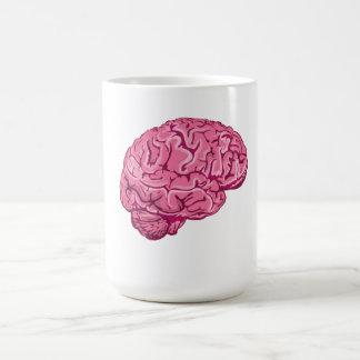 Zombie-Gehirn Kaffeetasse